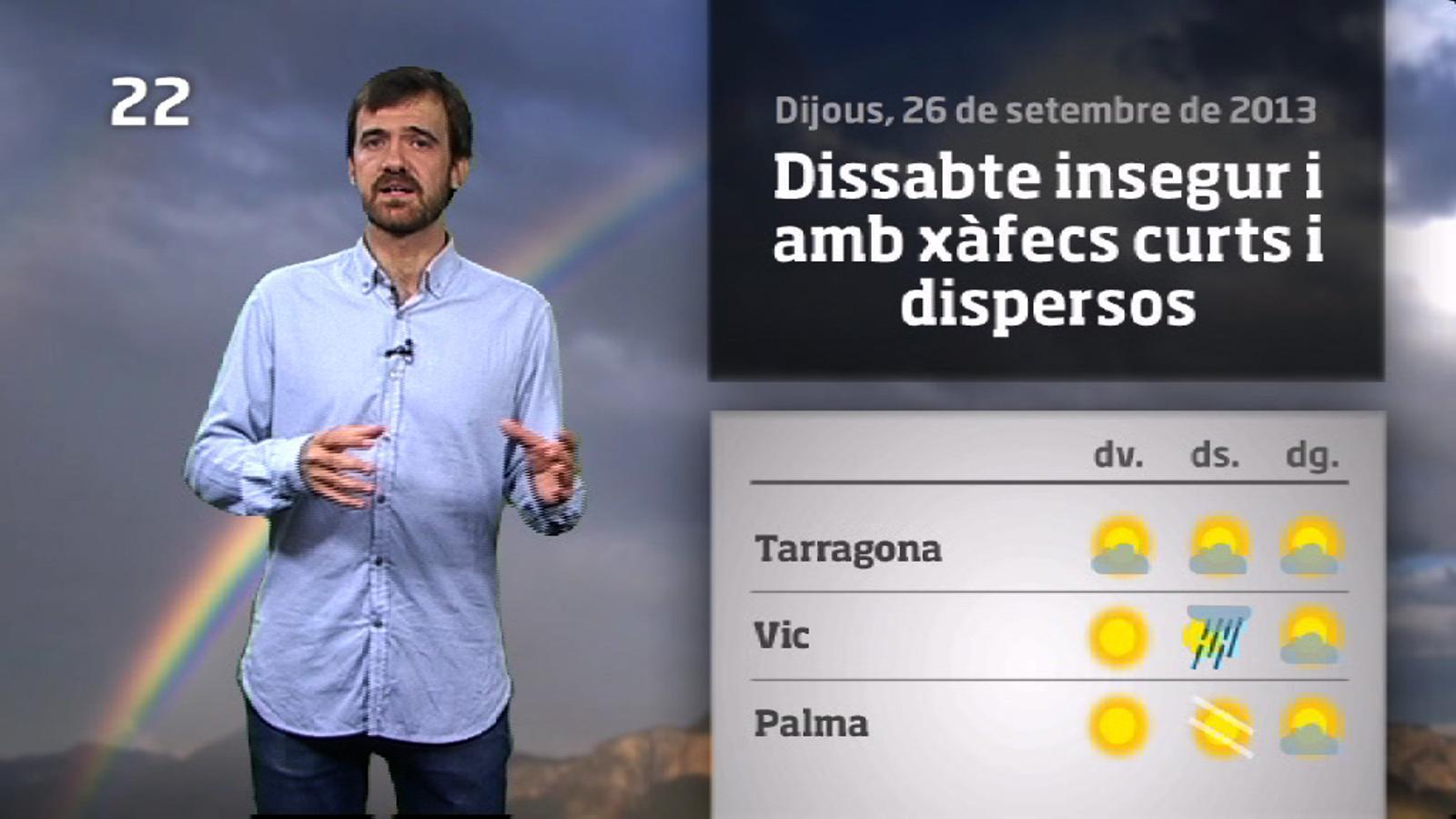 La méteo en 1 minut: ple estiu abans d'un dissabte amb ruixats dispersos (27/09/2013)