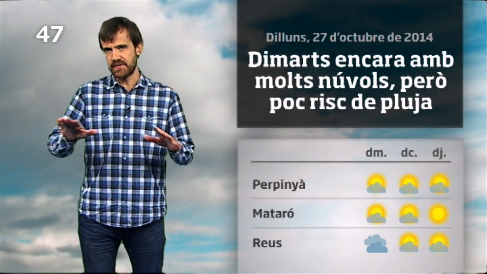 La méteo en 1 minut: dimarts amb núvols a l'espera encara de migdies càlids (28/10/14)