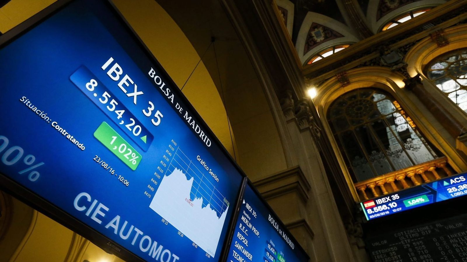Els bancs recuperen 15.000 M€ a la borsa després del Brexit