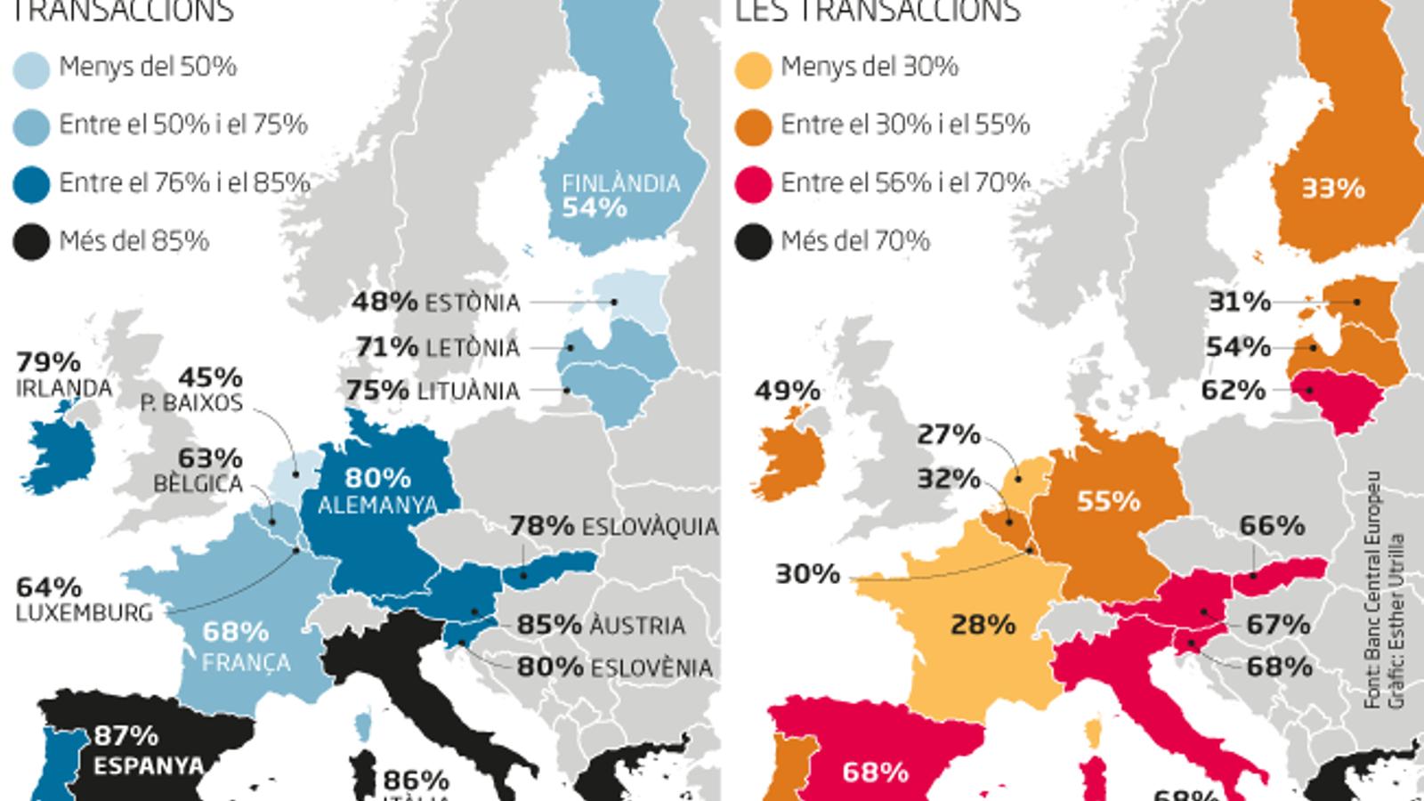Els pagaments en efectiu als punts de venda a l'Eurozona