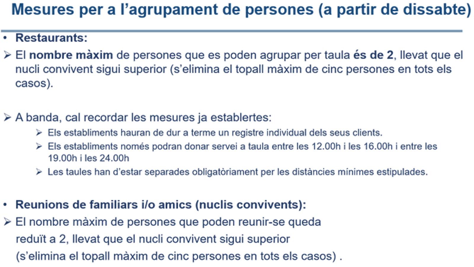Darreres mesures restrictives aprovades pel Govern (2)