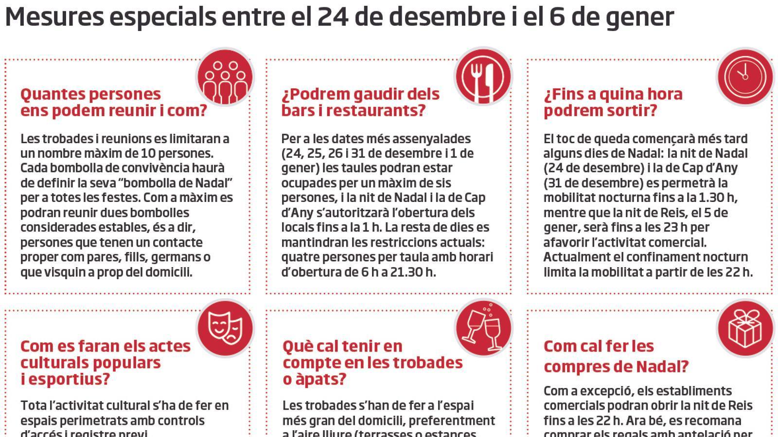 El Govern permetrà trobades de fins a deu persones per Nadal, menors inclosos
