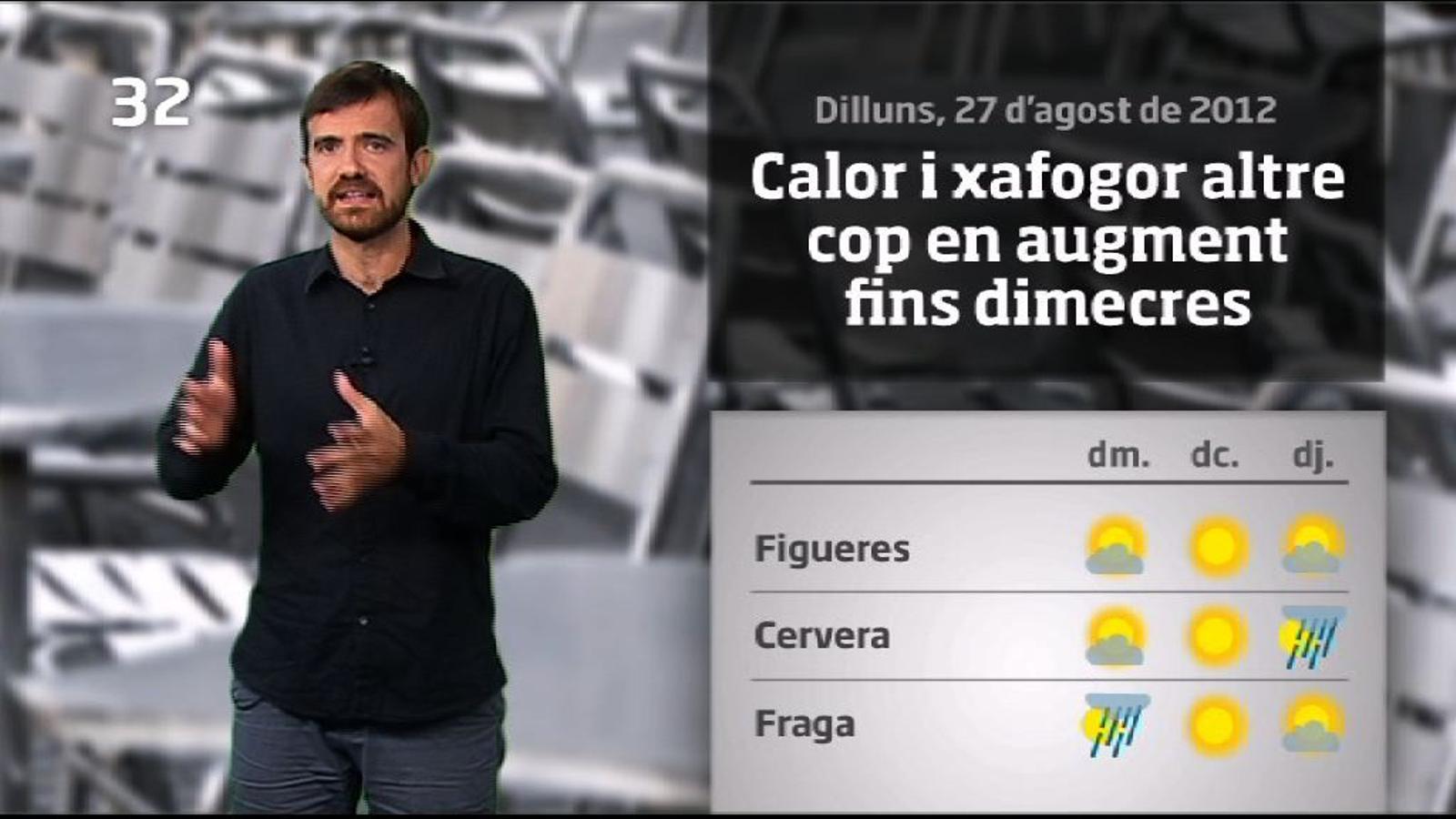 La méteo en 1 minut: setmana amb diversos canvis de temps (28/08/2012)