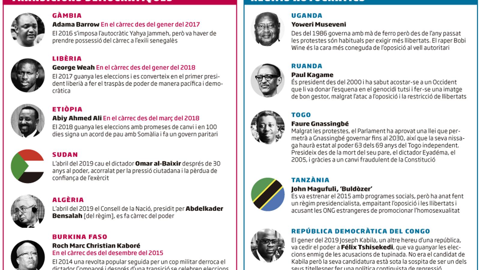 Els 'indignats' de l'Àfrica