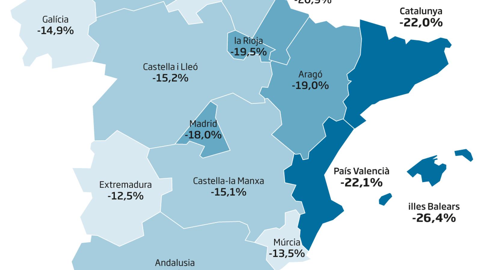 Catalunya, tercera economia d'Espanya més afectada pel covid-19