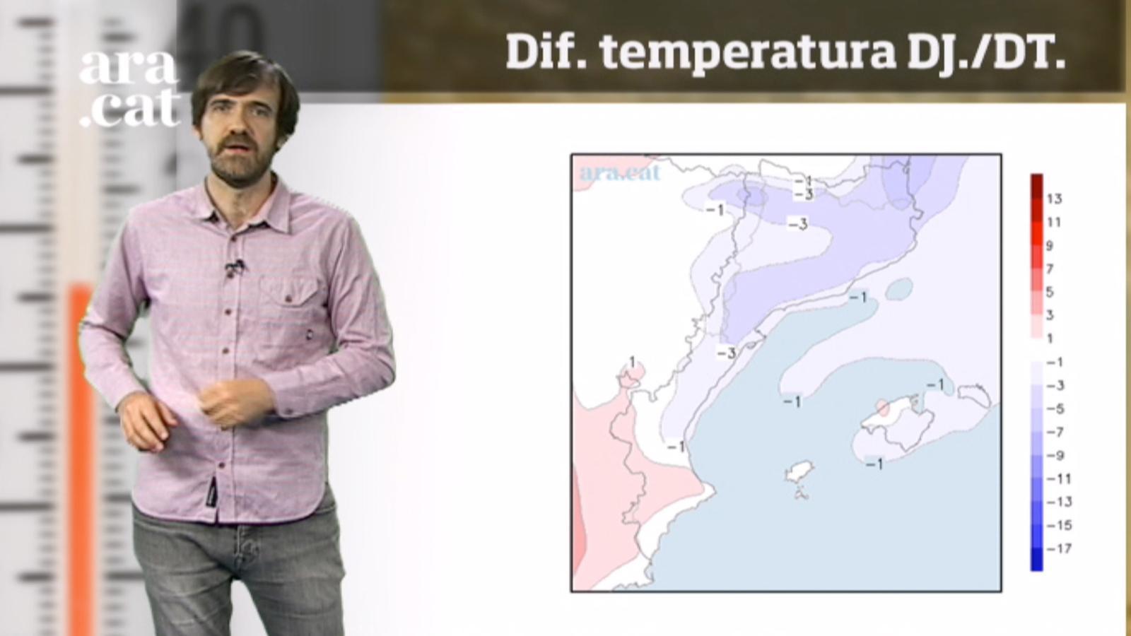 La méteo en 1 minut: la calor afluixarà a partir del cap de setmana