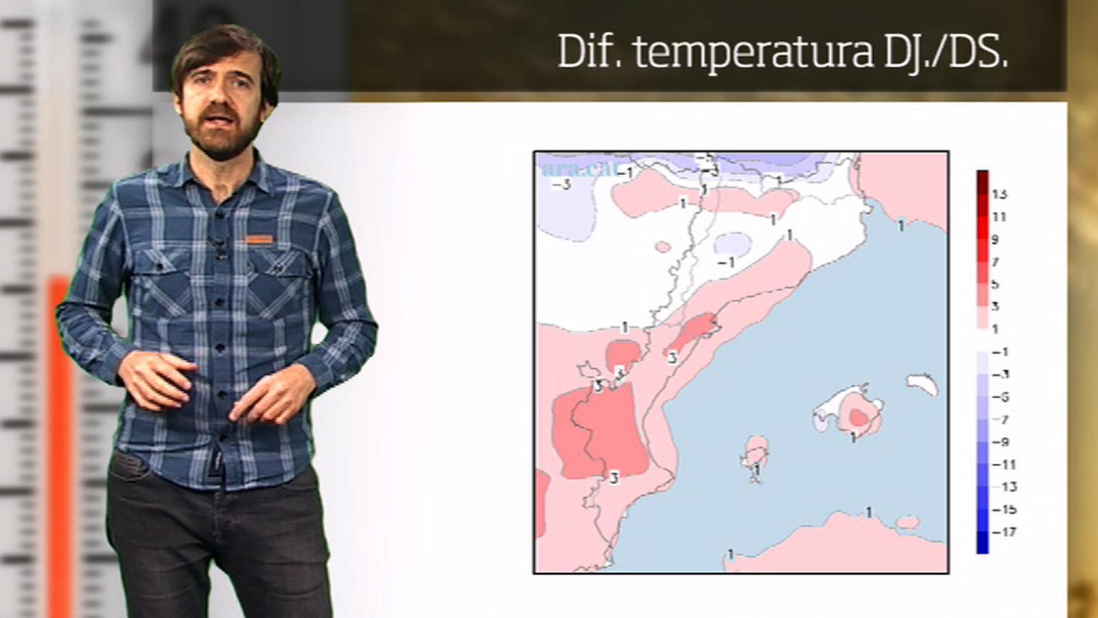 La méteo en 1 minut: cap de setmana primaveral a l'espera de canvis