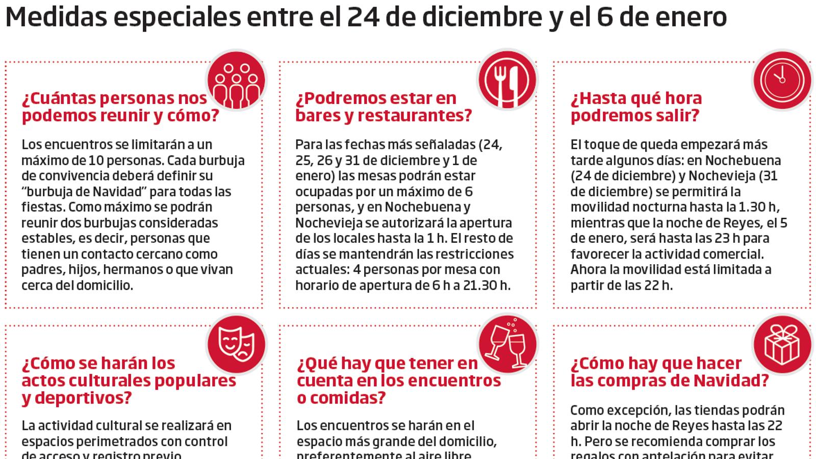 El Govern permitirá encuentros de hasta diez personas por Navidad, menores incluidos