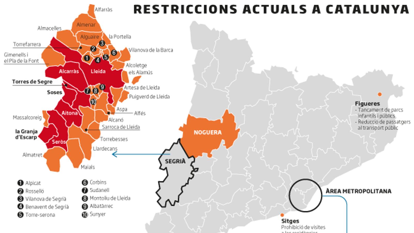 Restriccions actuals a Catalunya