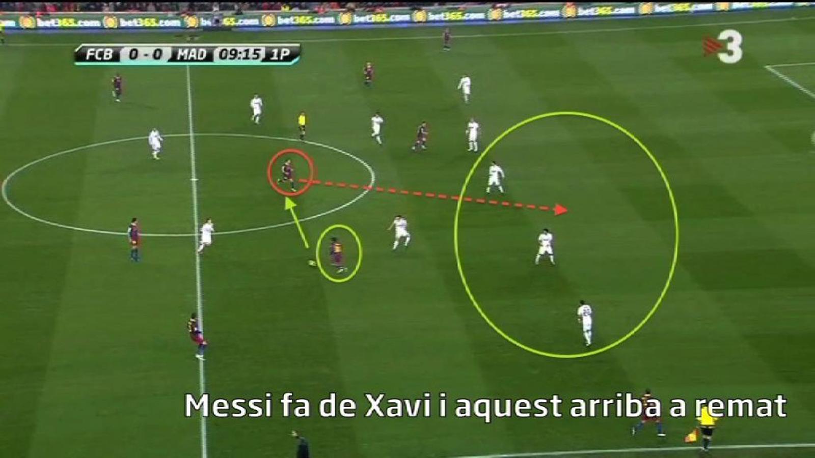Com ataca el Barça de Guardiola