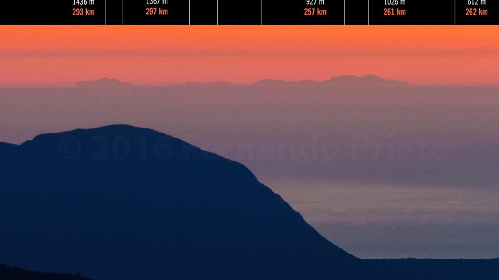 Imatge on es veuen identificats els diferents pics de la Tramuntana