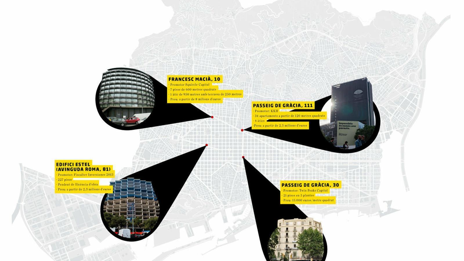 Els superrics ja tenen un lloc per viure a Barcelona