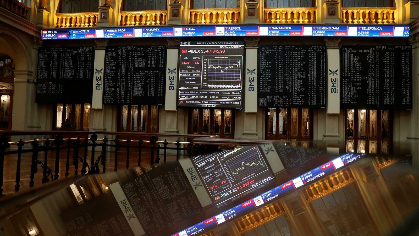 L'Íbex-35 continua la caiguda lliure i torna a caure un 3%
