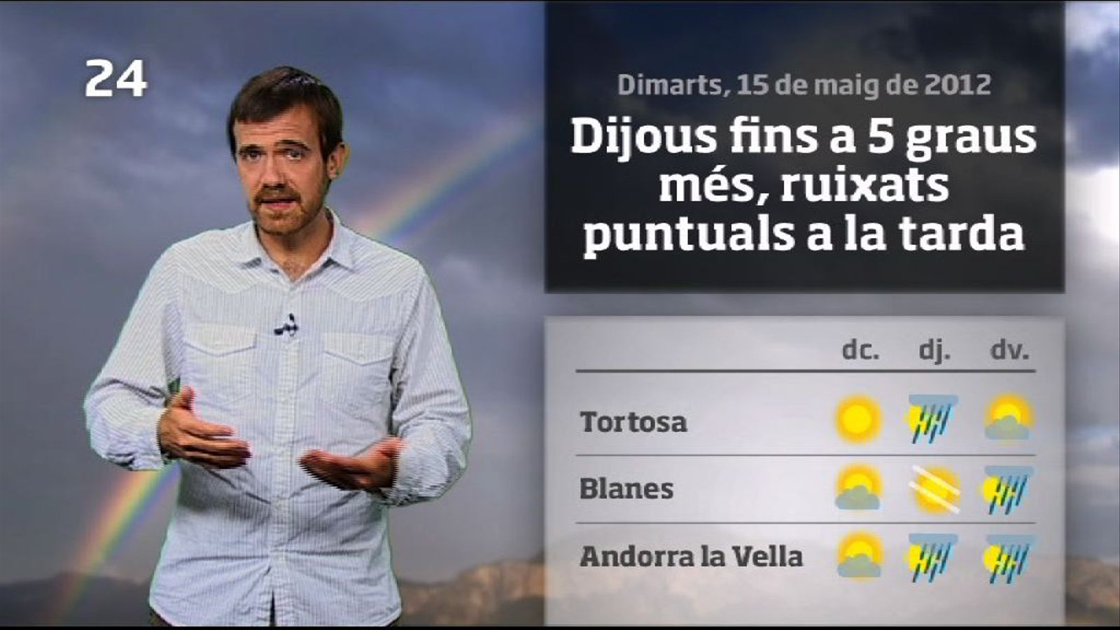 La méteo en 1 minut: dimecres, el dia més fresc de la setmana (16/05/2012)