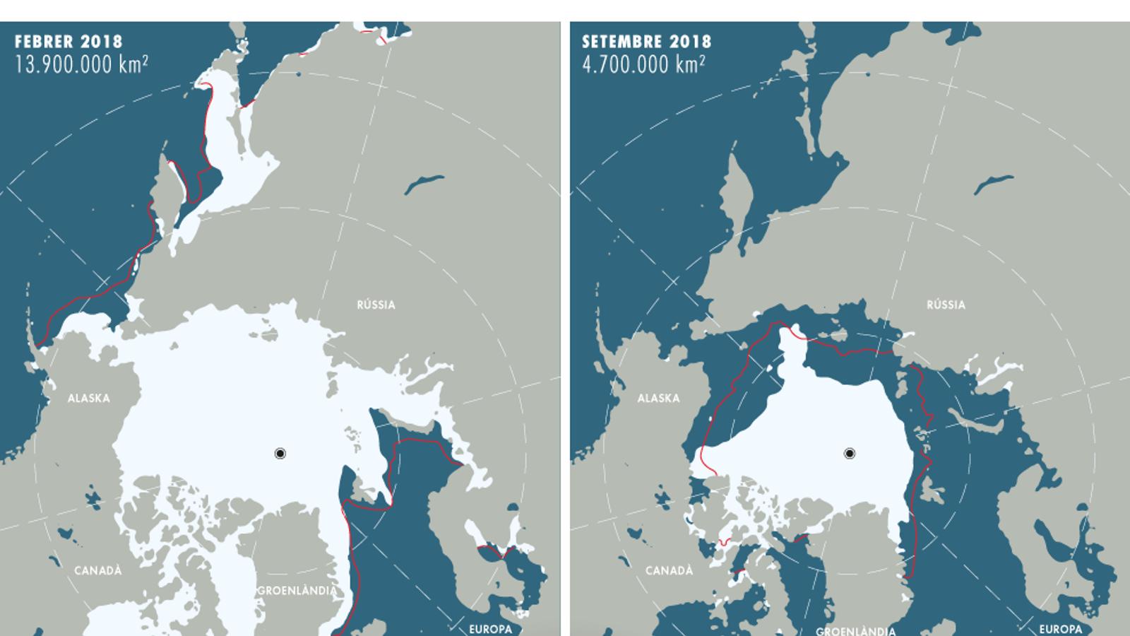 L'Àrtic i l'Antàrtida: pols en desgel