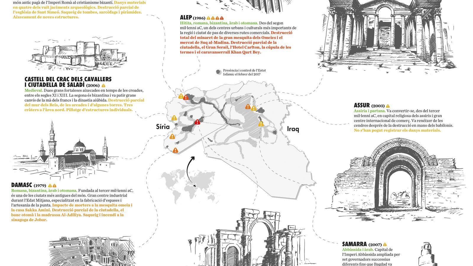 El patrimoni en el punt de mira a Síria i l'Iraq