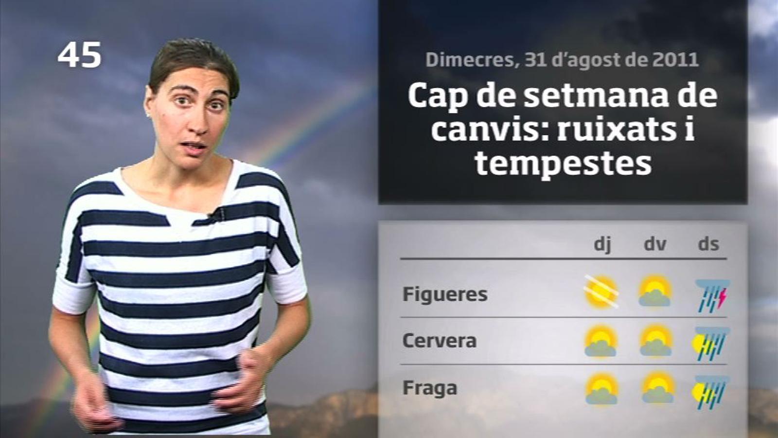 La méteo en 1 minut: canvis a la vista per al cap de setmana (31/8/2011)
