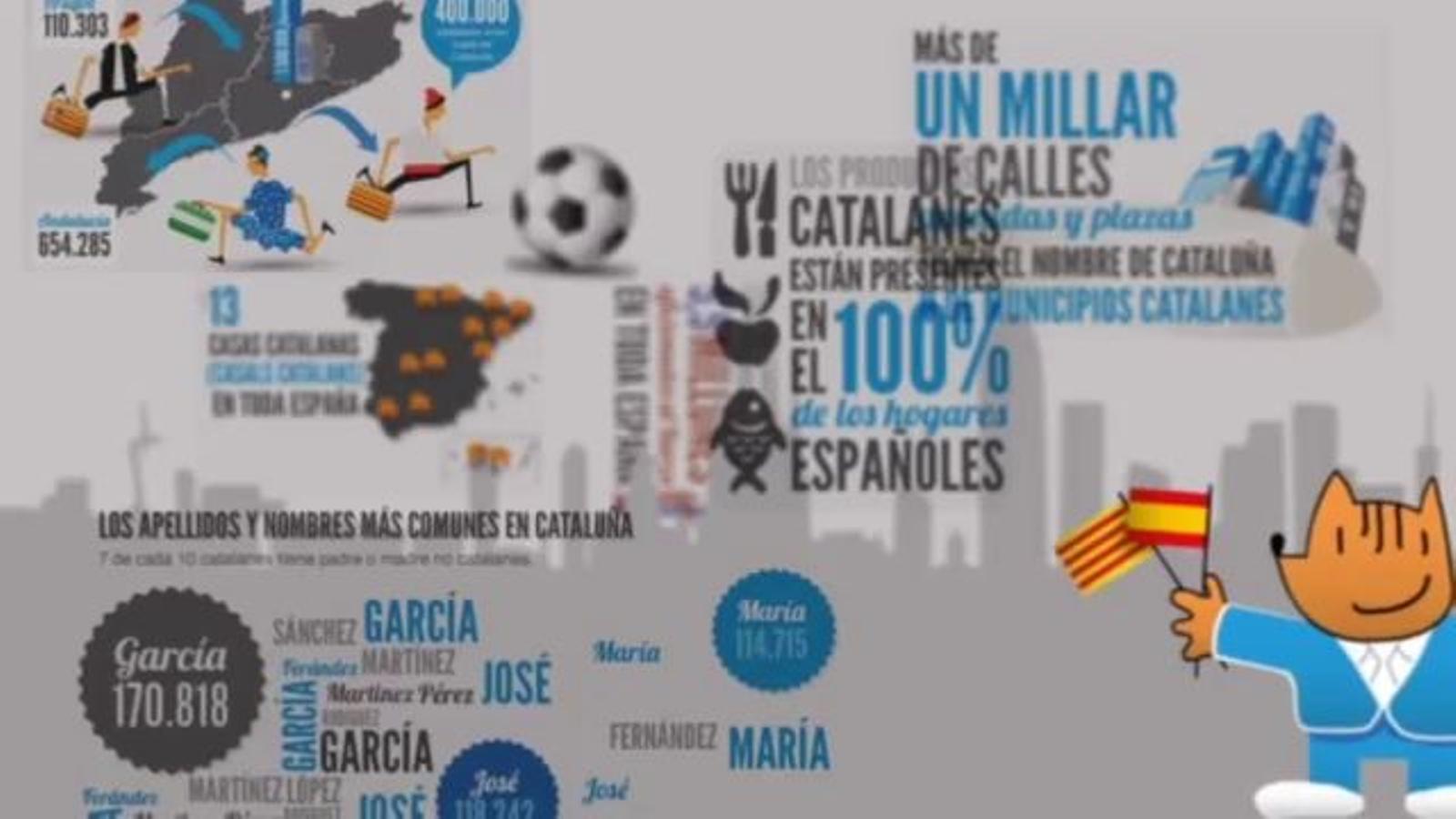 Vídeo del PP 'Nos gusta Cataluña, ens agrada Catalunya', en què apareix la imatge del Cobi
