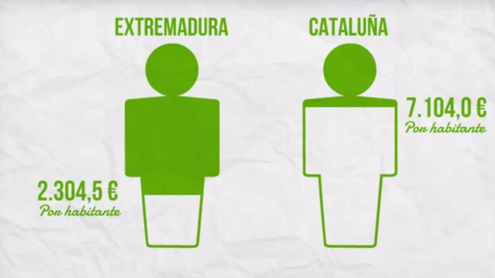 El vídeo 'Qué son las balanzas' produït pel govern d'Extremadura