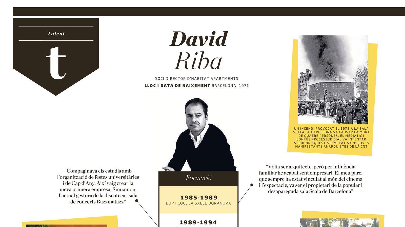 David riba for Bankia habitat oficinas