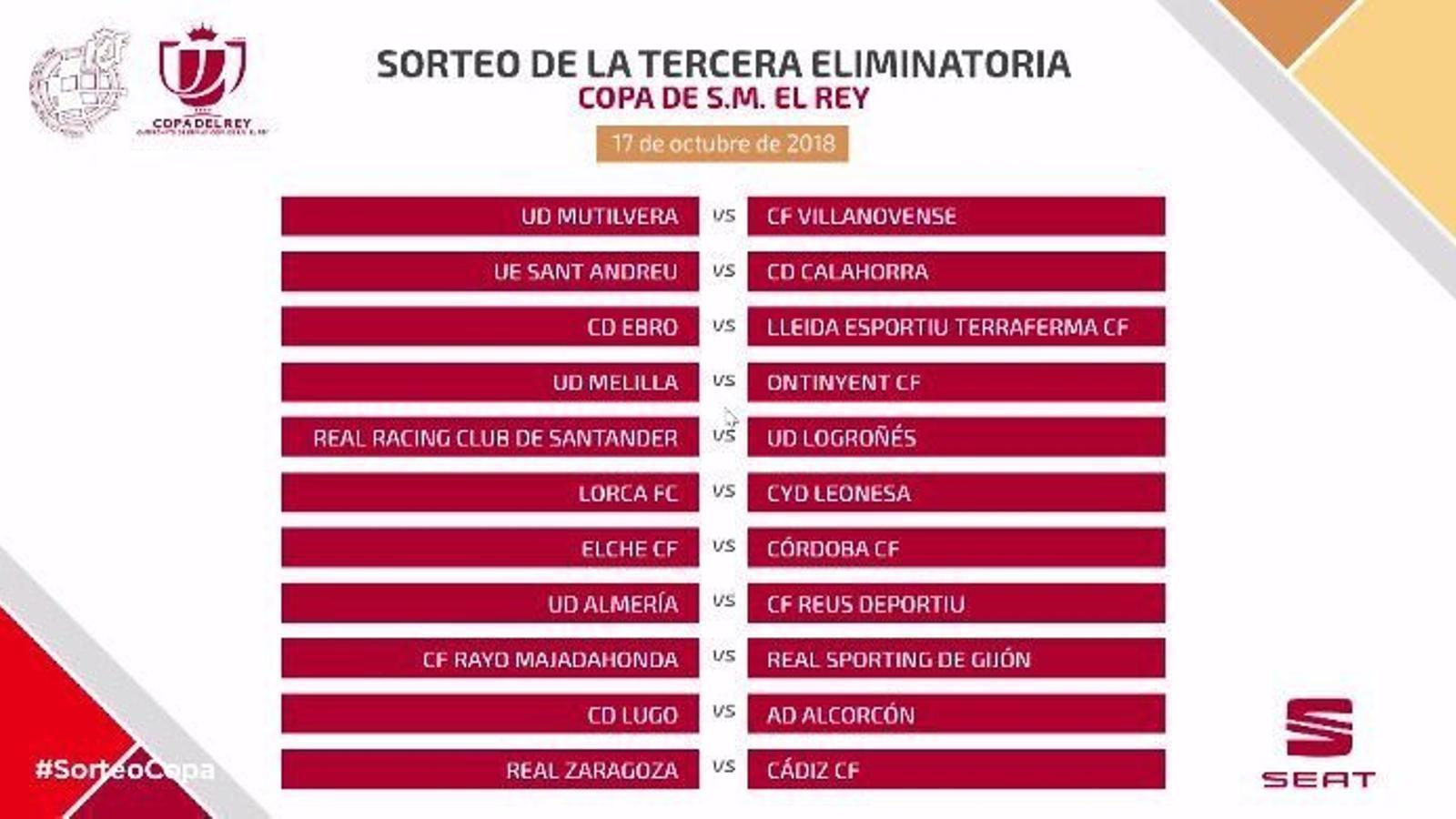El Mallorca queda exempt de la tercera ronda i es classifica per setzens de la Copa del Rei