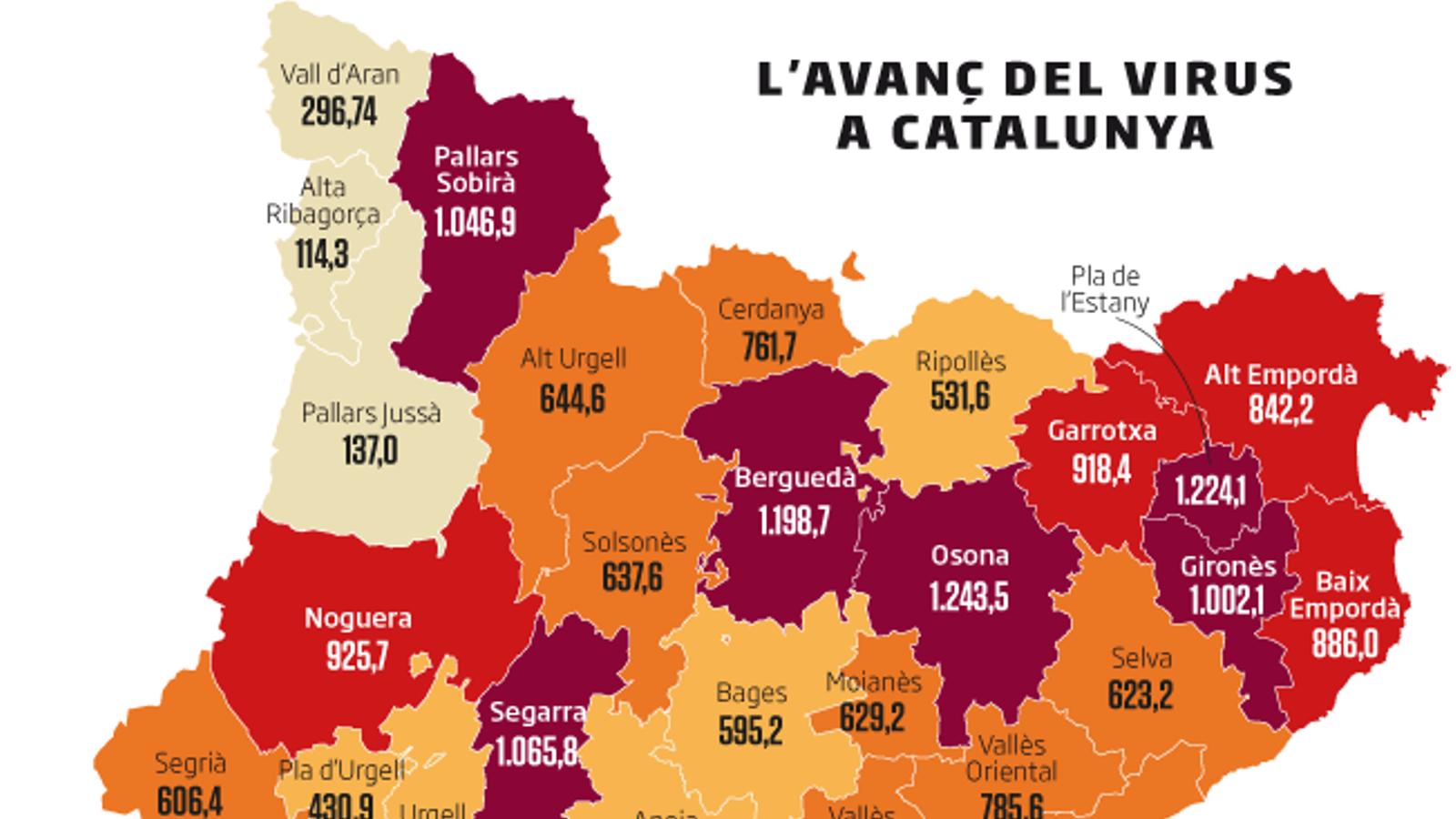 """Osona, en situació """"alarmant"""": la comarca amb més contagis de Catalunya"""