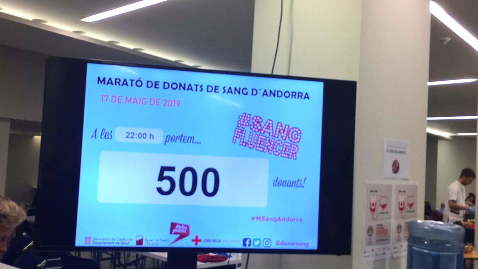 El marcador indicant les 500 donacions. / CREU ROJA ANDORRANA