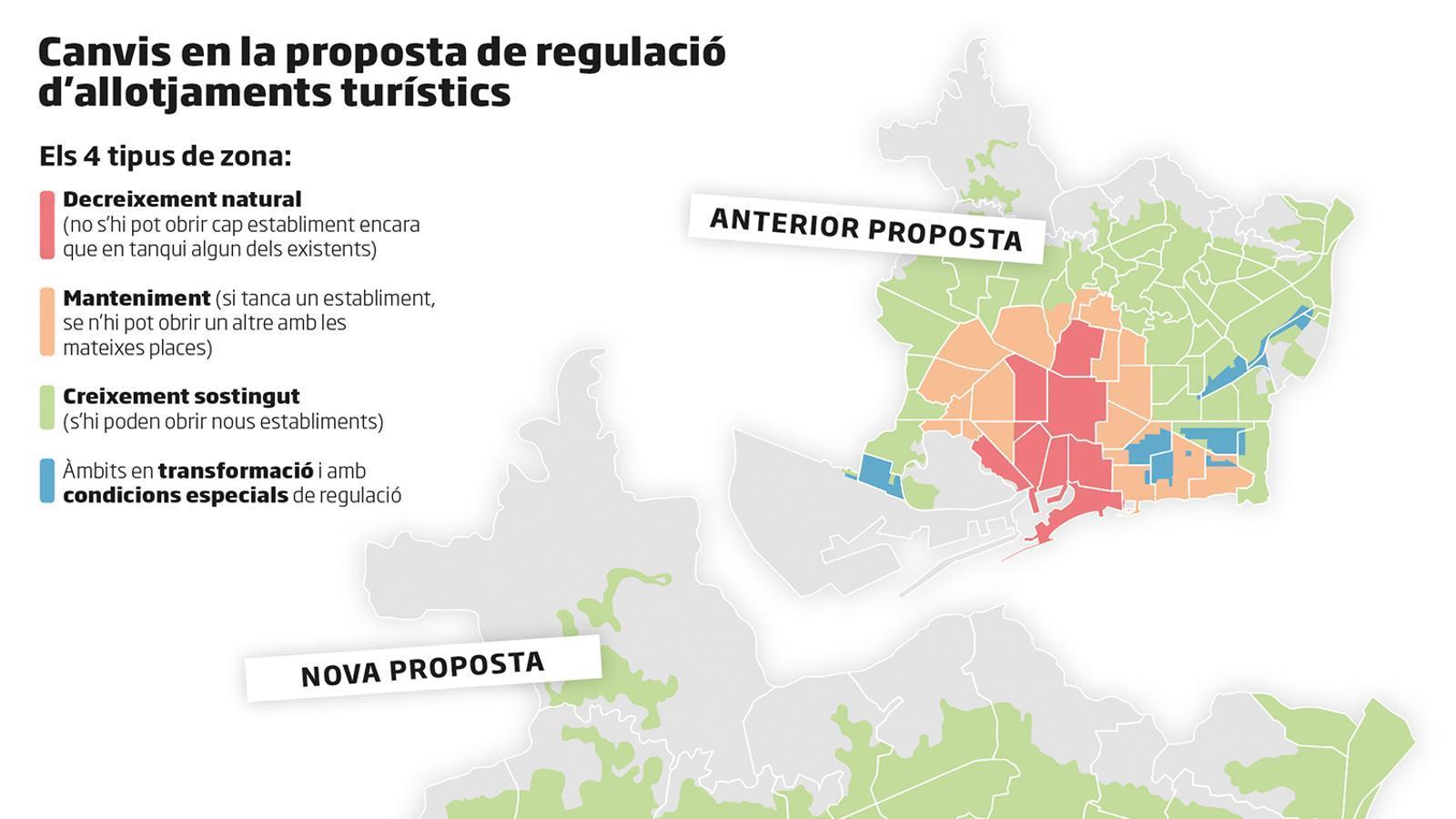 Canvis en la proposta de regulació d'allotjaments turístics de Barcelona