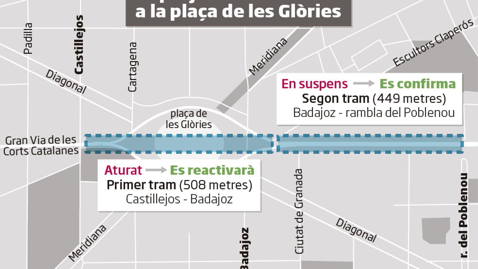 Colau inclourà el segon túnel en el nou contracte de Glòries