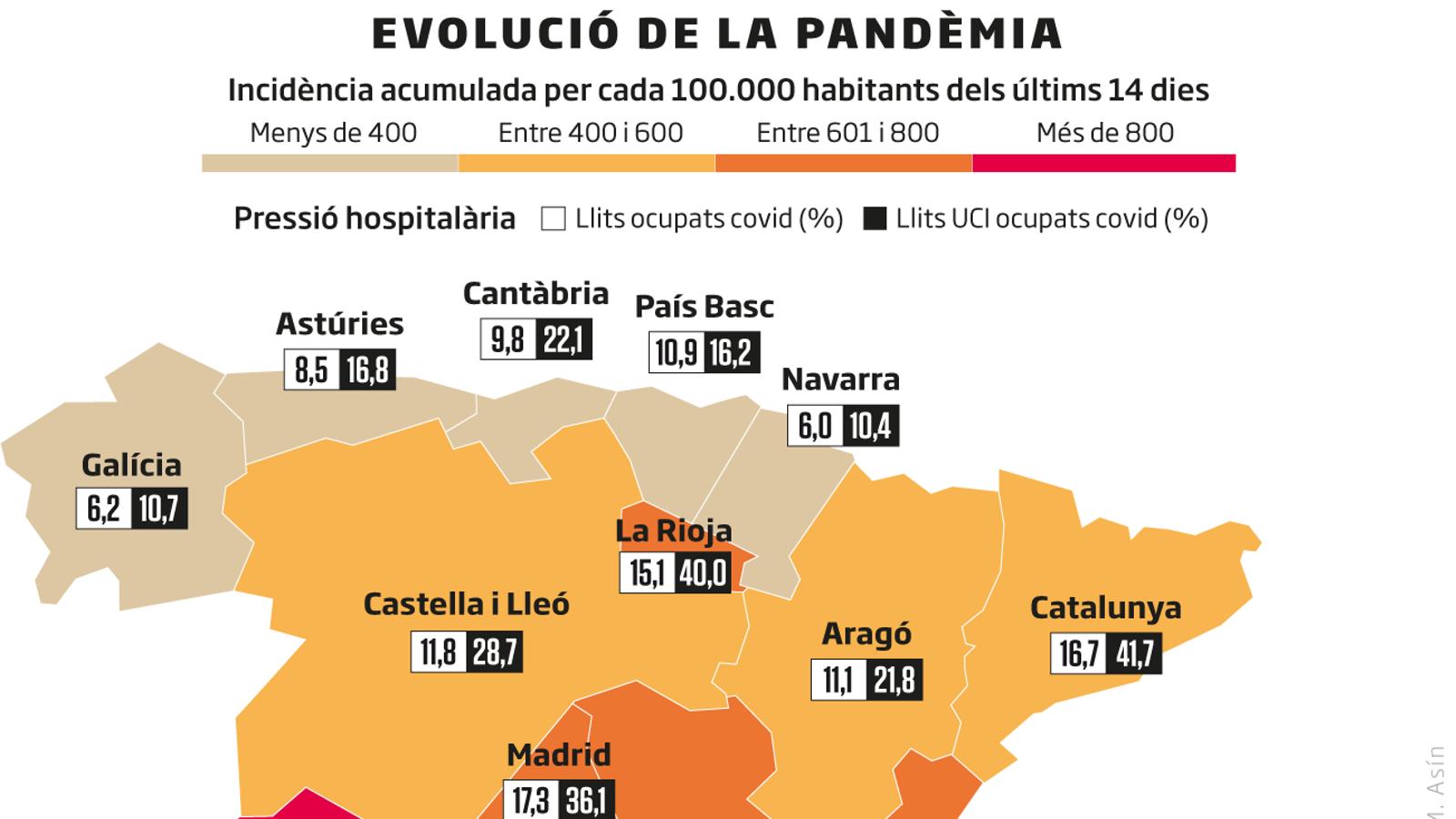 15.476 morts de més  a Catalunya el 2020