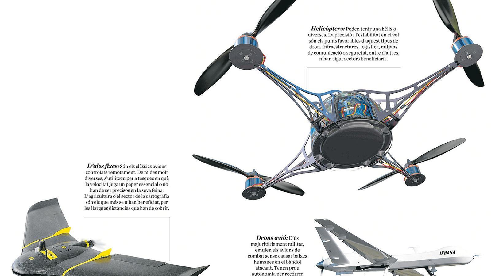 Aprendre a conviure amb els drons