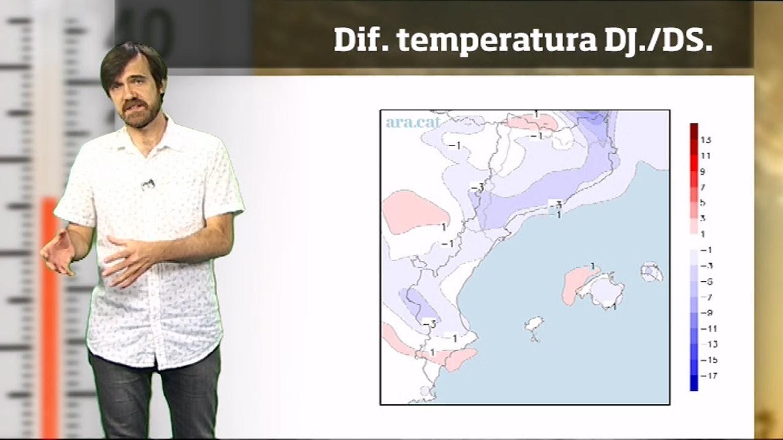 La méteo en 1 minut: cap de setmana amb menys calor, però més humitat