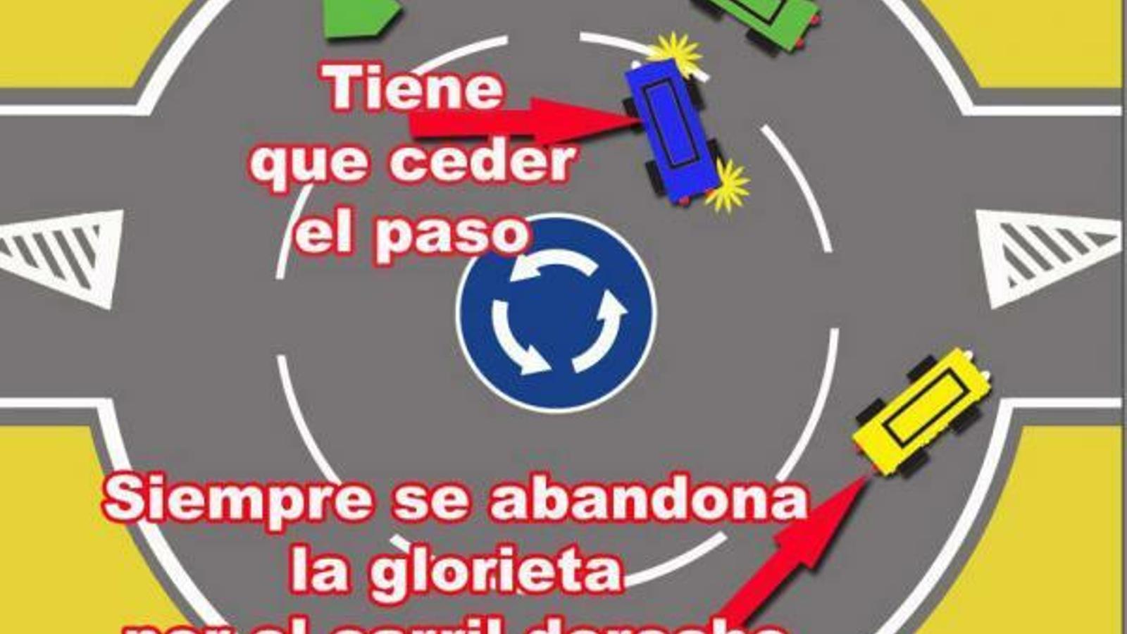 La norma espanyola.