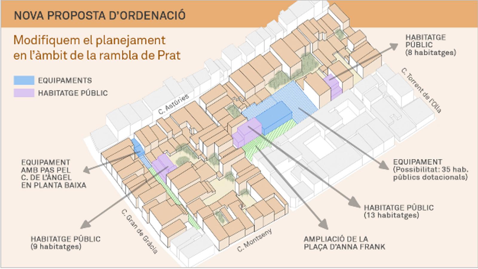 Colau desencalla el pla per fer habitatge públic a Gràcia i indulta el taller Vallmitjana