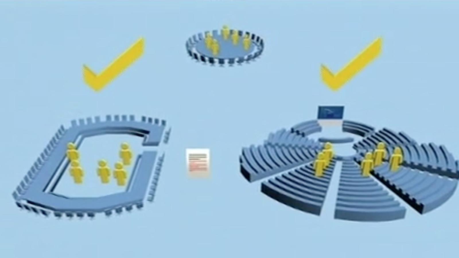 El procés legislatiu d'Europa en dos minuts