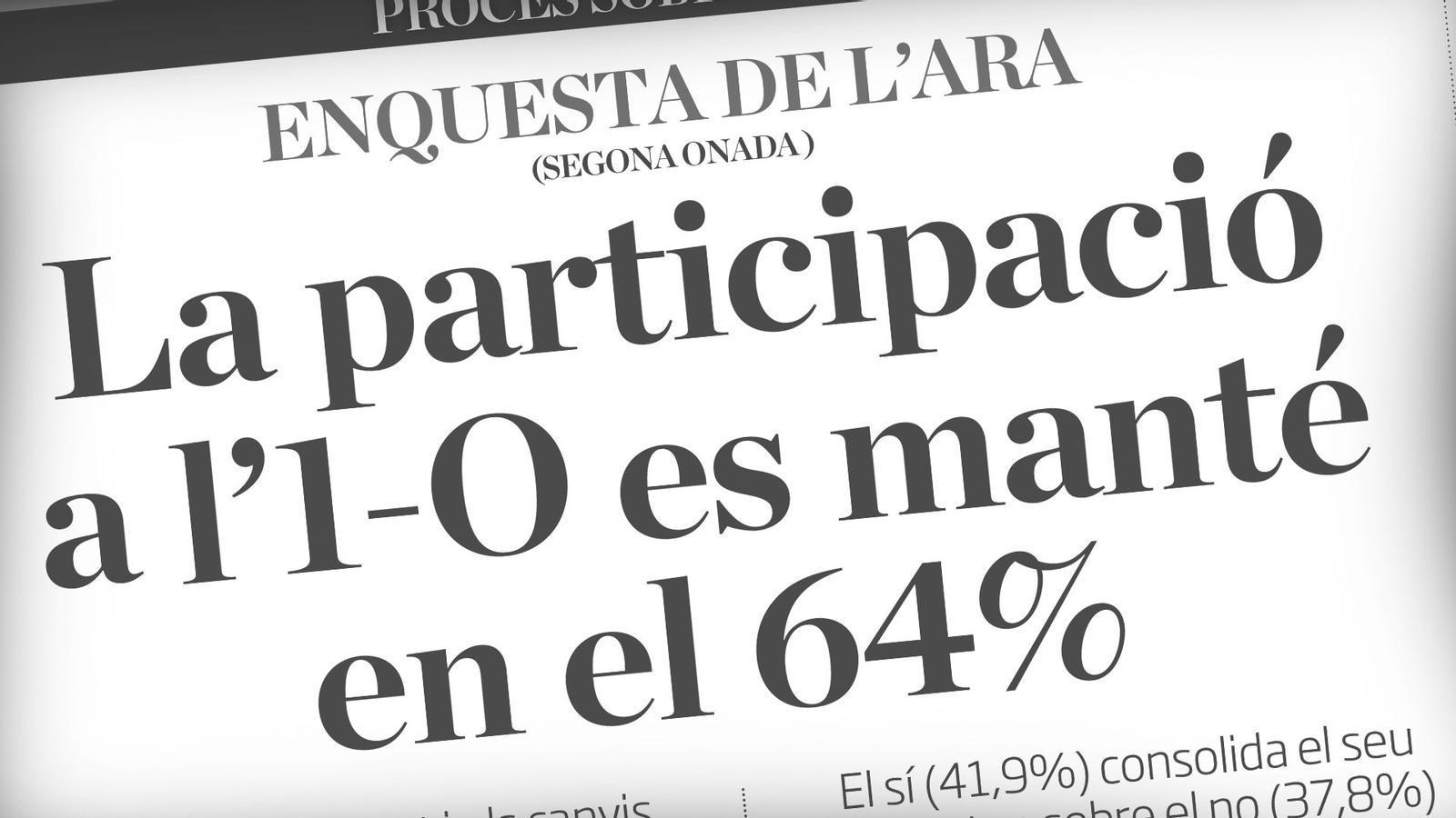 L'anàlisi d'Antoni Bassas: 'La majoria continua a favor del referèndum'
