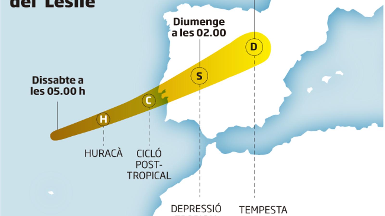 L'huracà 'Leslie' afectarà la península Ibèrica aquest cap de setmana
