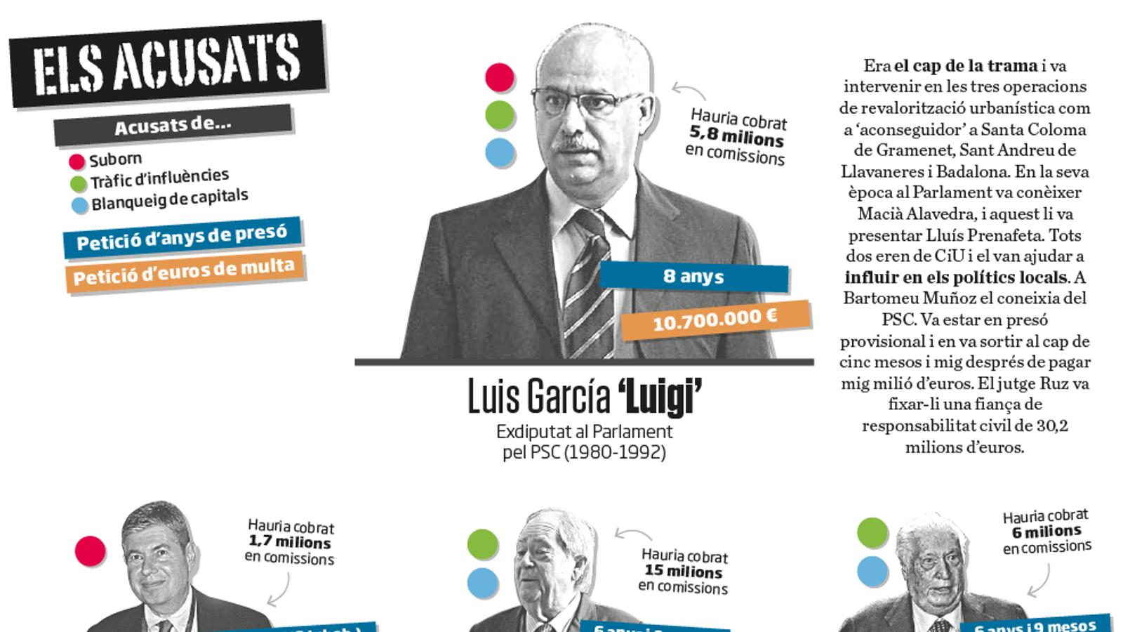 La corrupció  al cinturó de Barcelona, a judici