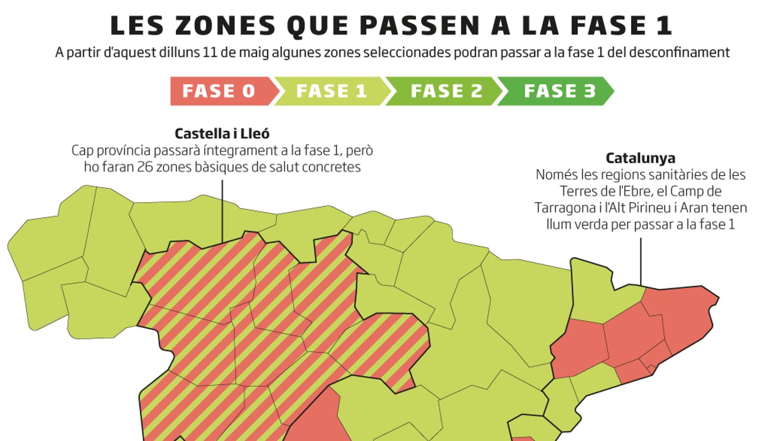 Sanitat accepta que l'Alt Pirineu i Aran, Tarragona i Terres de l'Ebre passin a la fase 1
