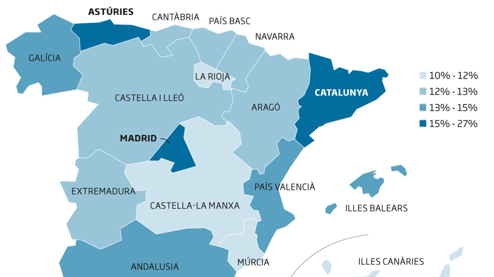 Catalunya és la segona comunitat que més teletreballa