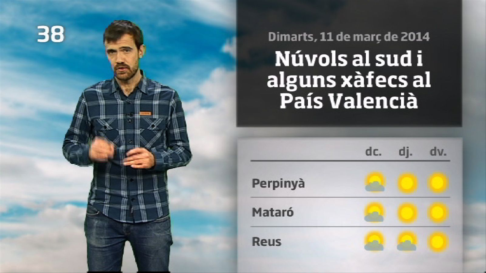 La méteo en 1 minut: intervals de núvols i ambient poc càlid (12/03/2014)