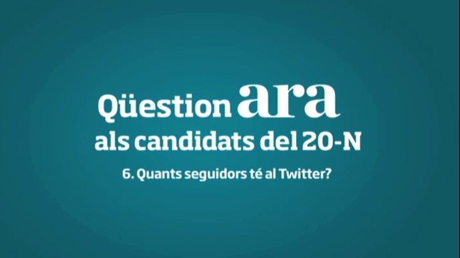 Quina relació tenen els candidats del 20-N amb Twitter? Saben quants seguidors tenen?