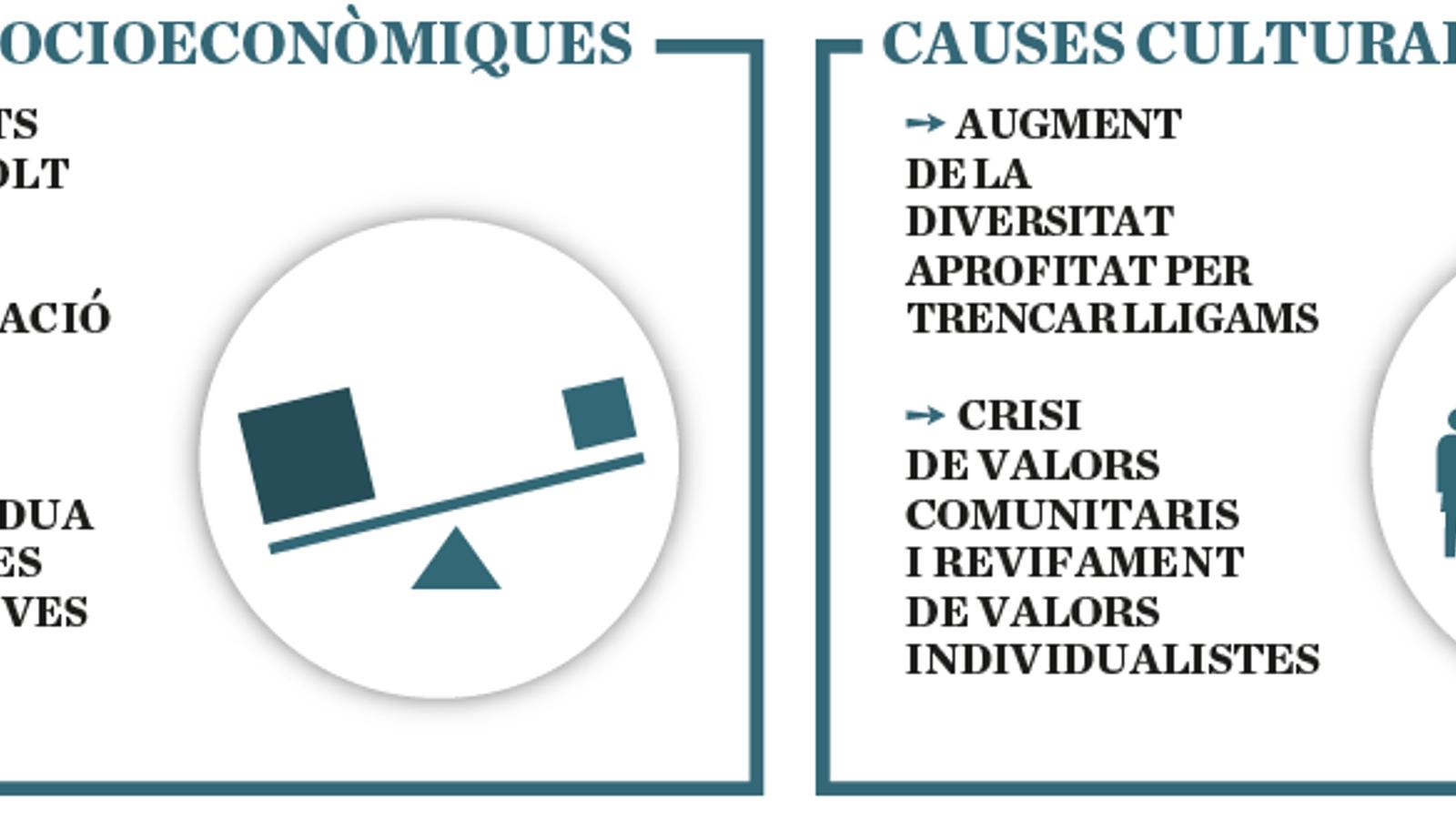 Anuari  dels valors: populisme i postveritat