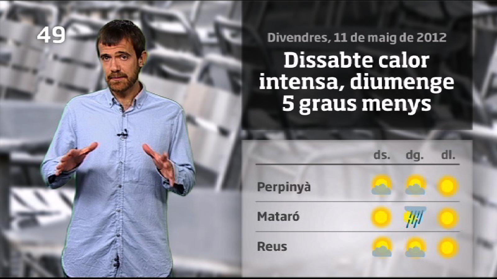 La méteo en 1 minut: calor d'estiu i ruixats de tarda (12/05/2012)