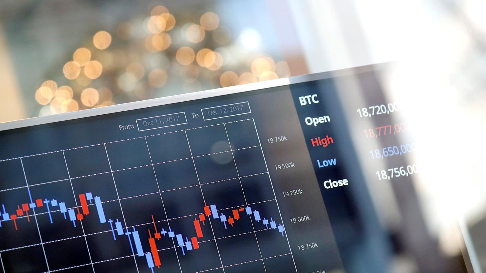 El cas ha saltat perquè s'han extraviat 340 bitcoins que, al canvi d'ahir, equivalien a 3,2 milions d'euros.