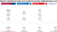 100 € per un seient al camp, excepte el Barça
