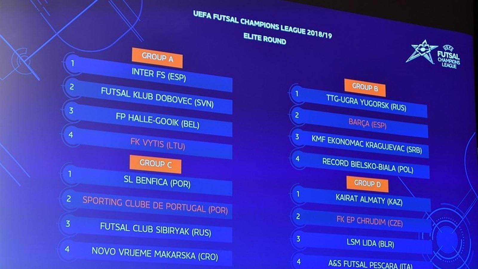 Resultat del sorteig de la Ronda Elit de futbol sala 2018/2019