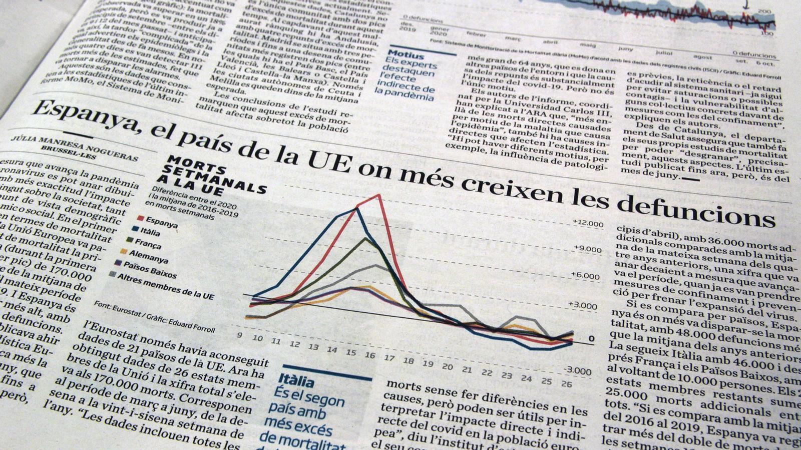 L'anàlisi d'Antoni Bassas: 'L'Espanya inhabilitada'