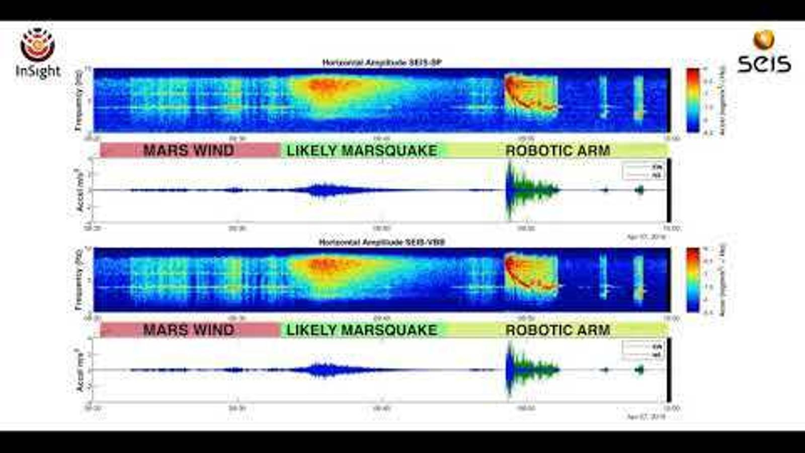 Primer sisme registrat a Mart per la NASA