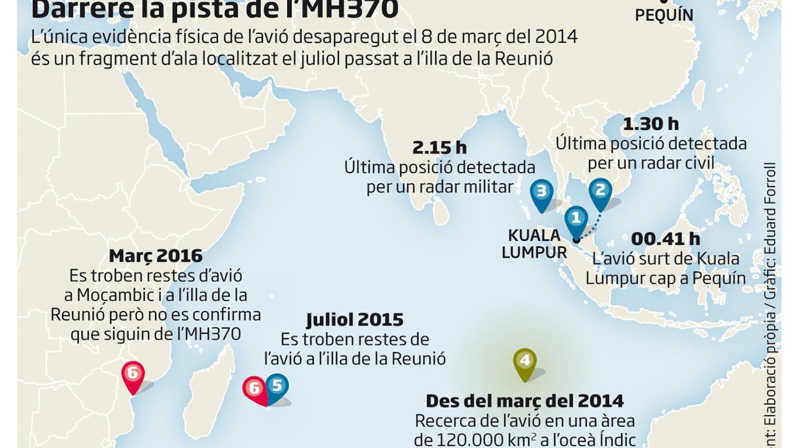 Darrere la pista de l'MH370 - Estat de la recerca (març 2016)